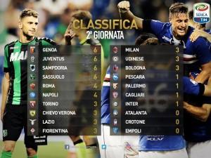 Serie A – la sintesi della 2 giornata di campionato