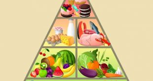 alimenti per dieta chetogenica